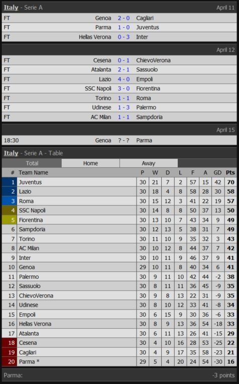 tabelle_30_2015