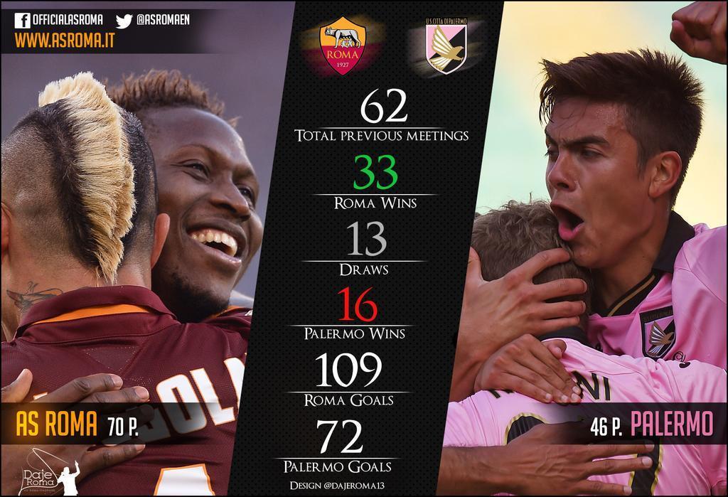 38_Roma_Palermo